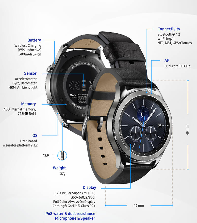 Features der Samsung Gear S3
